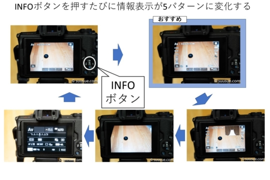 モニター情報モード