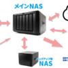 NASと外付けHDDはどっちが安全?最強の写真バックアップ環境について考えてみた! | s